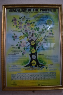 Genealogy of the Prophets